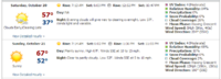 Name: Weather 2012-10-20.PNG Views: 50 Size: 38.8 KB Description: