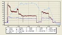 Name: test graph.jpg