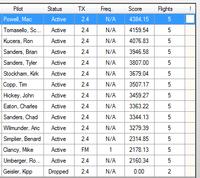 Name: SVSS ALES August Results.png Views: 59 Size: 20.7 KB Description: