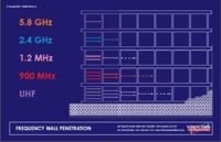 Name: Freq Penetration.png Views: 54 Size: 53.6 KB Description: