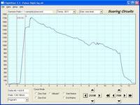 Name: Pulsar Flight view log.jpg Views: 114 Size: 93.5 KB Description: 1704 max altitude. Max rate of climb, 2300 fpm