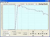 Name: Pulsar alt plot July14.jpg Views: 57 Size: 88.7 KB Description: Poly Pulsar climb rate (vertical). 2400 FPM