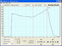 Name: Alt log big lift Sep 1.jpg Views: 85 Size: 92.0 KB Description: typical log with RAM 3. I moved start and end points on graph (red vert. lines) to see how much altitude was gained in thermal. here it gained 475 feet, then I dove with full flaps
