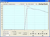 Name: Alt log climb one April30.jpg Views: 30 Size: 75.2 KB Description: First climb, 4800 FPM.  12 second climb to 1200 feet AGL