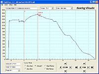 Name: Alt log Sept 6th lift.jpg Views: 61 Size: 84.2 KB Description: lift in a ridge line wave..Sept 6th