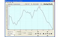 Name: Alt log record April 25 2014.JPG Views: 30 Size: 94.0 KB Description: Pulsar 3.2 REF.  single 12 second motor run. total flight time of 1 hour 16 minutes