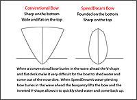 Name: bow_comparison.jpg Views: 225 Size: 139.7 KB Description: