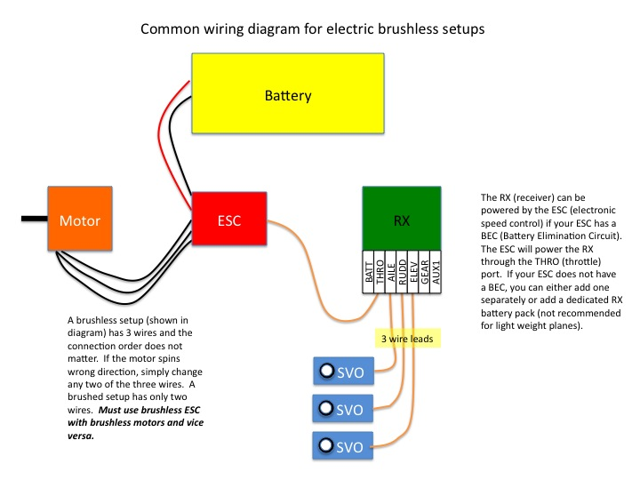for electronic ignition wiring diagram for ih attachment browser: brushless wiring diagram.jpg by loose ... wiring diagram for rc aircraft