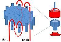 Name: rewinding diagram.jpg Views: 65 Size: 91.7 KB Description: Not my diagram but great visual