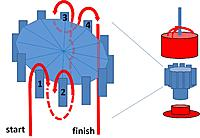 Name: rewinding diagram.jpg Views: 731 Size: 91.7 KB Description: To help understand the winding pattern
