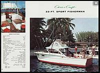 Name: MS-5 1959 Sport Catalog Page 16.jpg