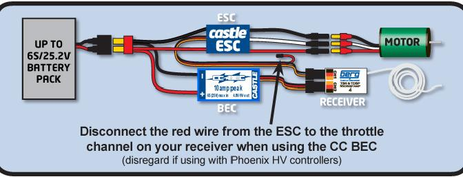 ai11638262 200 thumb becwiring?d=1199137797 hobby people bh models p 36a hawk 61 arf electric conversion and castle motor wiring diagram at mifinder.co
