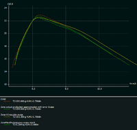 Name: Foil Family Comparisons LoverD smooth optimized wings.png