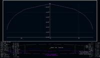 Name: 1-21-2012 2-47-01 PM.png Views: 336 Size: 39.4 KB Description: Reynolds number across span in cruise mode. This is just to show roughly the Re range we are dealing with.