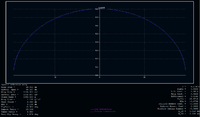 Name: Wing Lift compared to elliptic.png Views: 508 Size: 37.9 KB Description: Lift Distribution compared to elliptic