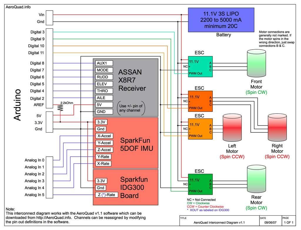 attachment browser aeroquad wiring assan futaba jpg by bob titus rh rcgroups com