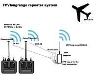 Name: FPVlongrange-uhf-repeater-system-x2.jpg Views: 4275 Size: 104.2 KB Description: