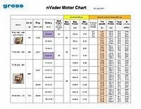 Name: nVader Motor Chart - lo [2].jpg Views: 170 Size: 133.5 KB Description: