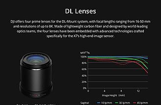 DL-S 16mm F2.8