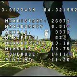 The Tiny III displays a post-flight data summary