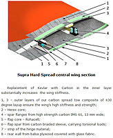 Name: Supra-e-Competition-SC-Wing.jpg
