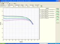 Name: LIFEPO4_1000mAh.png Views: 268 Size: 57.8 KB Description: TrueRC sample LiFePO4 2S1P 1000mAh 6.4V pack