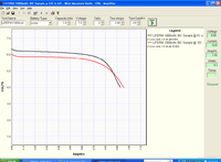 Name: fig2.png Views: 190 Size: 56.7 KB Description: 5C a and 10C b discharges