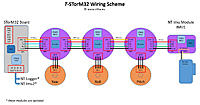 Name: Tstorm32-wiring-scheme-sketch.jpg