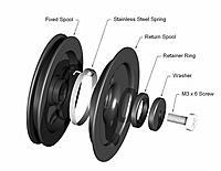 Name: stcad.jpg Views: 132 Size: 23.1 KB Description: The RMG self tensioning drums allow for the elimination of tensioning devices in the sheeting system such as shock cord, rubber band material, hat elastic, springs etc. The spring loaded return spool in these drums takes up any slack and maintains a posit