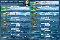 Name: beaufort_wind_force_scale_poster.jpg