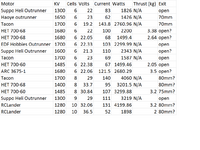Name: CS12 Data.png Views: 3960 Size: 61.7 KB Description: