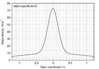 Name: mass_density.png Views: 204 Size: 31.1 KB Description: