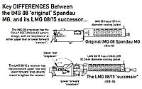 Name: lMG 08 & LMG 08-15 Illustrated DIFFERENCES.jpg