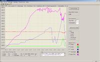 Name: 2215H Full Throttle.png Views: 30 Size: 50.7 KB Description: Test run, max 73% throttle,  27A current peak