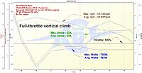 Name: Full-throttle climb.jpg Views: 55 Size: 252.2 KB Description: