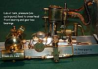 Name: Engine detail.jpg Views: 462 Size: 105.5 KB Description: Engine lubrication details