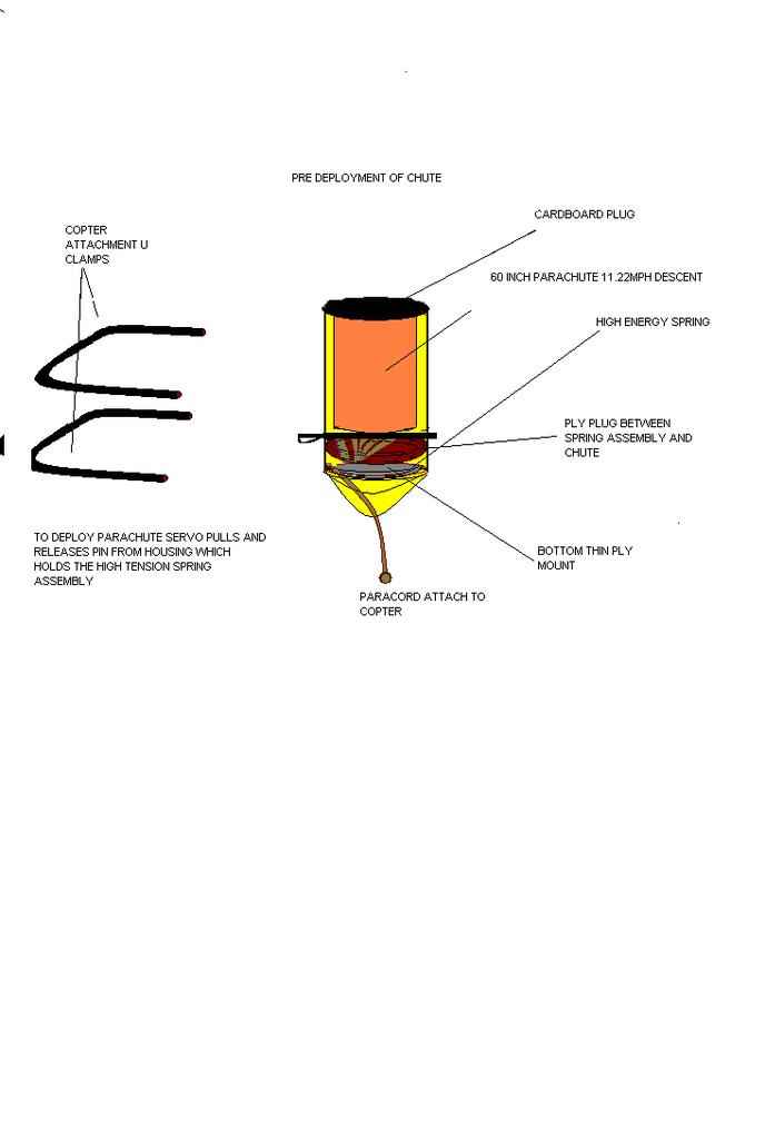 Name: PREDEPLOYMENT CHUTE DESIGN.jpg