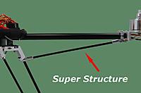 Name: TA-X830-35_superstructures.jpg Views: 153 Size: 112.4 KB Description: