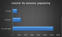 Name: ControlRxAnt.png