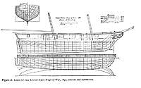 Name: Brig-of-war-Sommers.jpg Views: 415 Size: 51.6 KB Description: note gunports upper edge very high up and there is hardly a rail above it, gunstripe would go over the borded off headrails