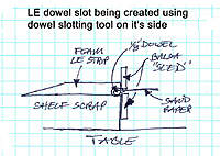 Name: 11, Cross section of LE stip being slotted using goove sled tool.jpg Views: 457 Size: 101.5 KB Description: Cross section of LE strip being slotted using goove sled tool