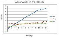 Name: funjet performance jpeg.jpg Views: 169 Size: 50.3 KB Description: