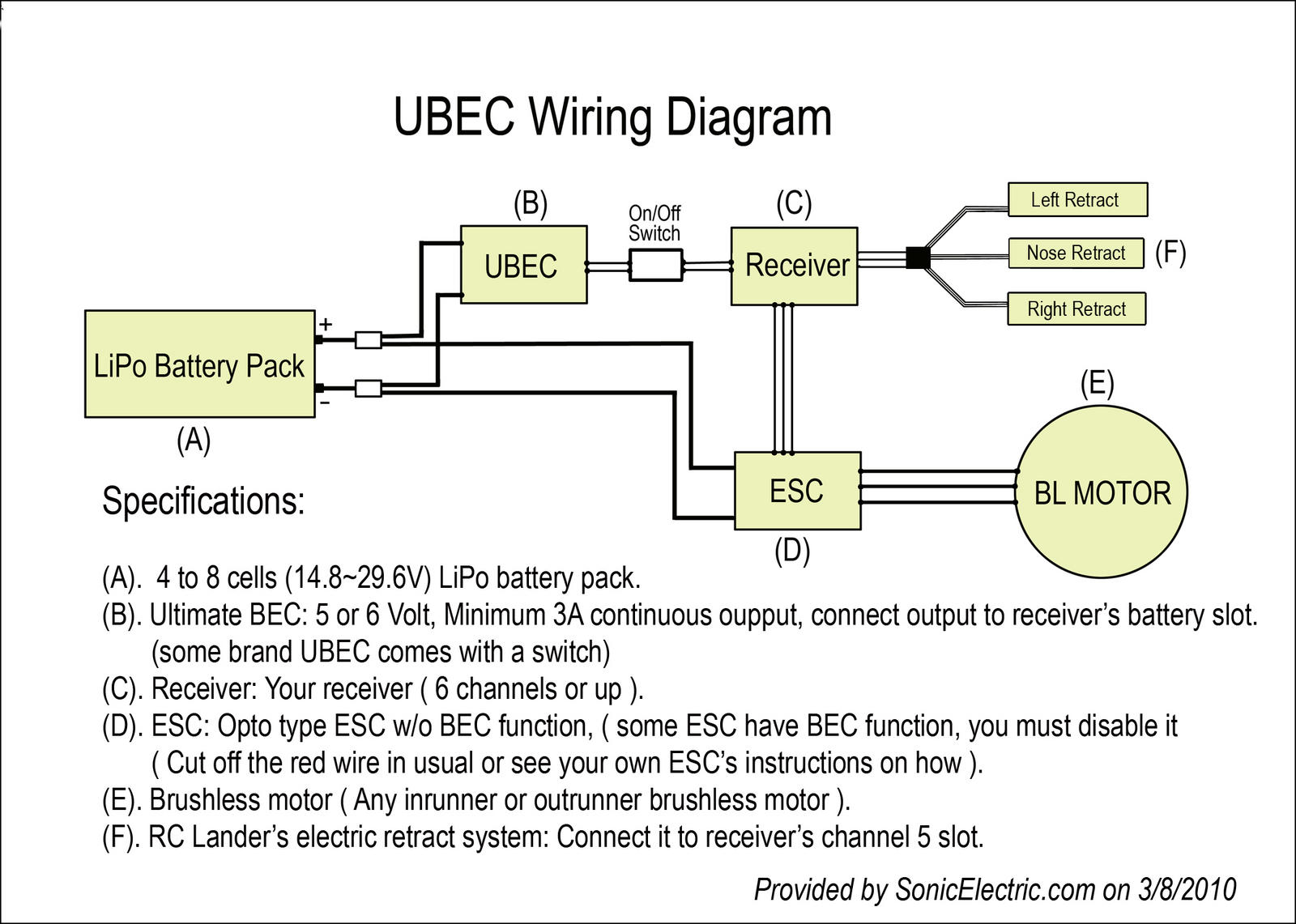 Ubec Wiring Help For Twin Trusted Wiring Diagram \u2022 Electric Motor Wiring  Diagram Bec Esc Wiring Diagram