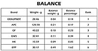 Name: balance_brands.jpg