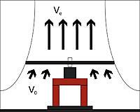 Name: test-bench_air_flow.jpg Views: 430 Size: 38.3 KB Description: Super Simple Test Bench air flow
