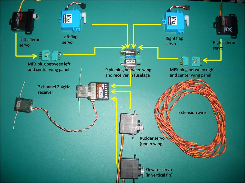 Attachment browser: Grafas servo wiring layout as per assembly ...