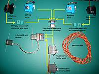 Name: Grafas servo wiring layout as per assembly manual.jpg