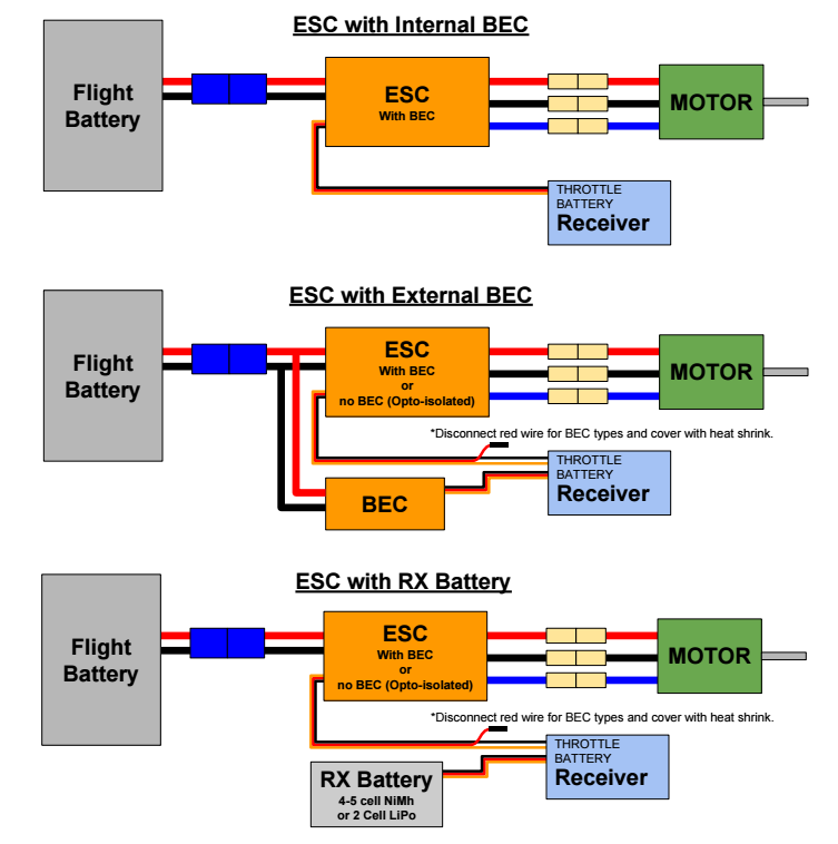 a8816218 29 ESC Wiring examples converting from gas to electric rc groups bec wiring diagram at edmiracle.co
