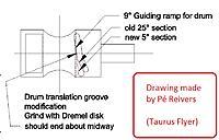 Name: Pe Rivers  Taurus Flyer.jpg Views: 122 Size: 85.6 KB Description: