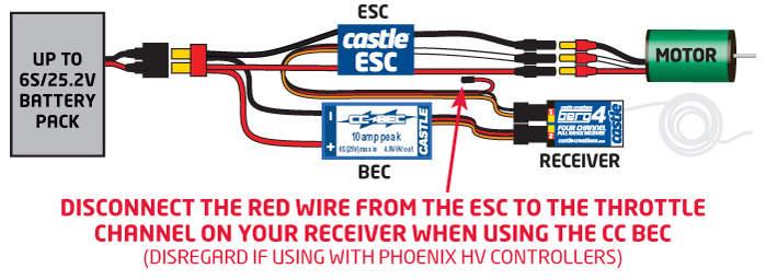 atemberaubend rc plane wiring diagram galerie elektrische rh infomains info rc airplane servo wiring diagram RC Wiring Basics